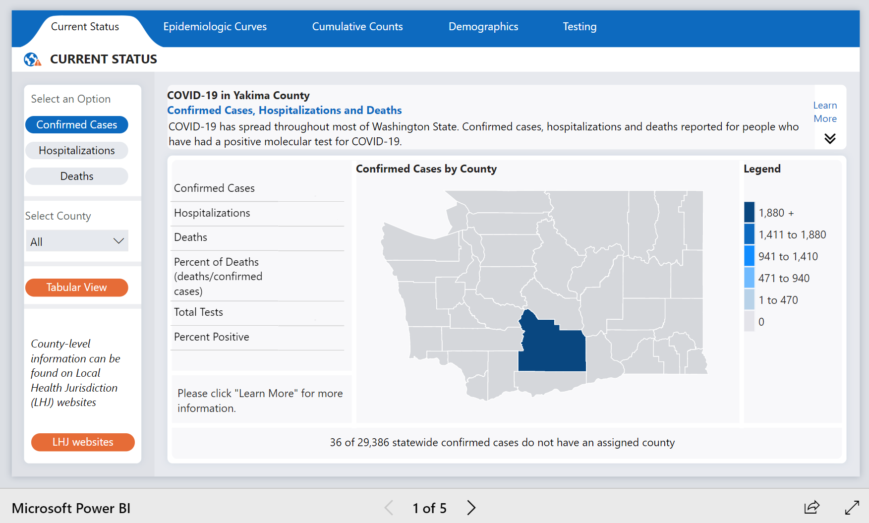Screen shot Yakima County Dashboard